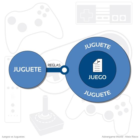 Advergame Wolrd - Juego vs Juguete-01
