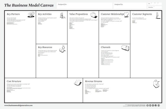Advergame World - Aleix Risco - The Business Model Canvas