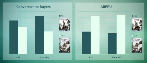 AdvergameWorld - Aleix Risco - Monetización - AC3 vs AC4