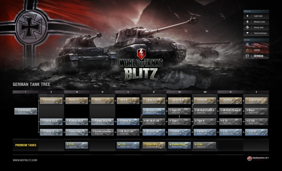 Advergame World - Aleix Risco - World of Tanks - WotBlitz - Árbol Tecnológico - Alemania