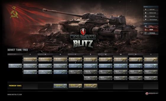 Advergame World - Aleix Risco - World of Tanks - WotBlitz - Árbol Tecnológico - URSS