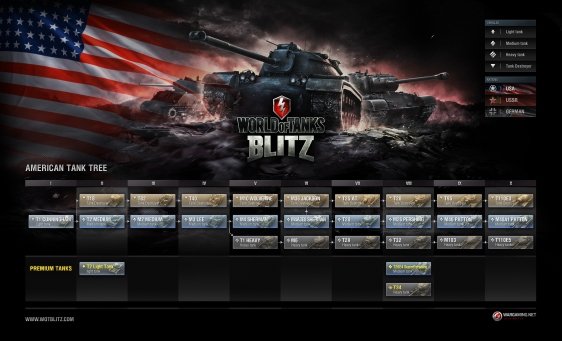 Advergame World - Aleix Risco - World of Tanks - WotBlitz - Árbol Tecnológico - USA